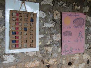Läromedel New Hope Childrens centre and Primary School Mombasa